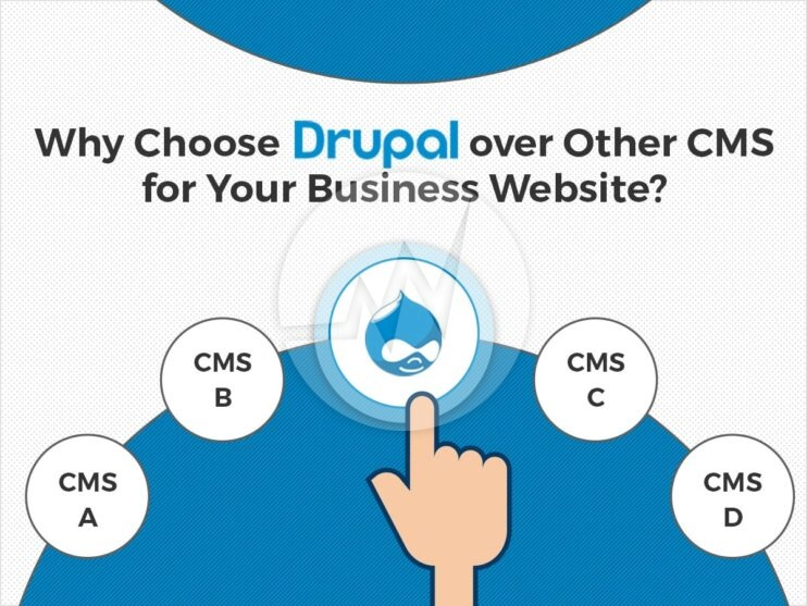 Why Choose Drupal